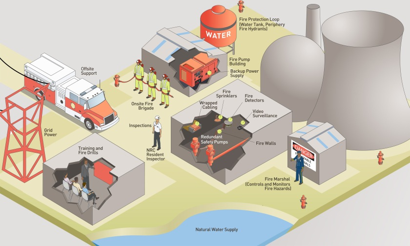 Fire Protection infographic_r11